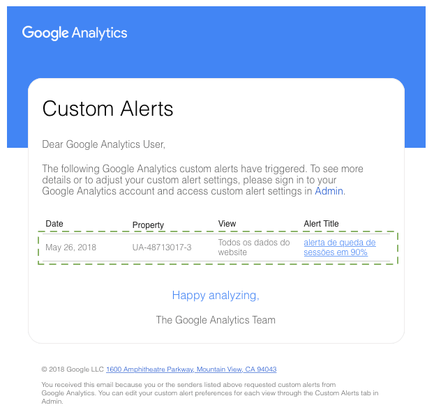 E-mail de alerta personalizado do Google Analytics