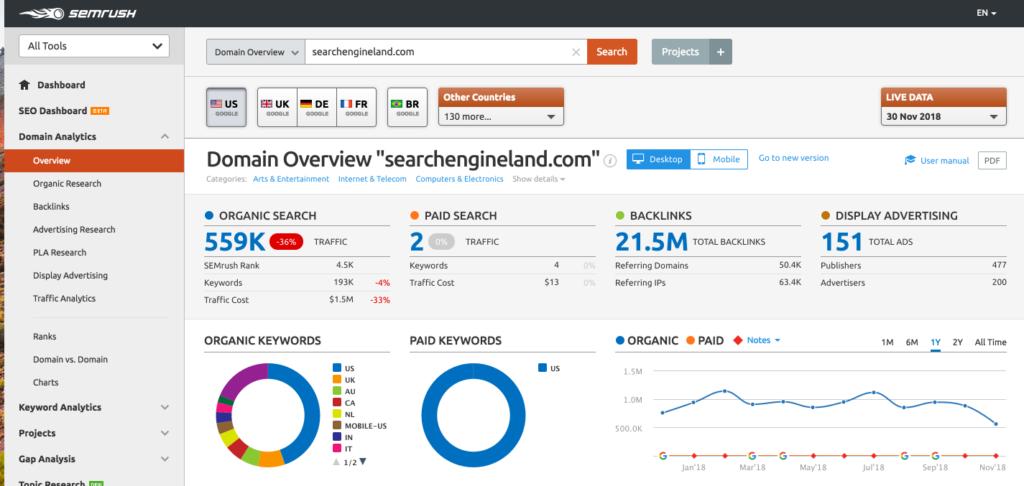 print semrush sobre searchengineland.com